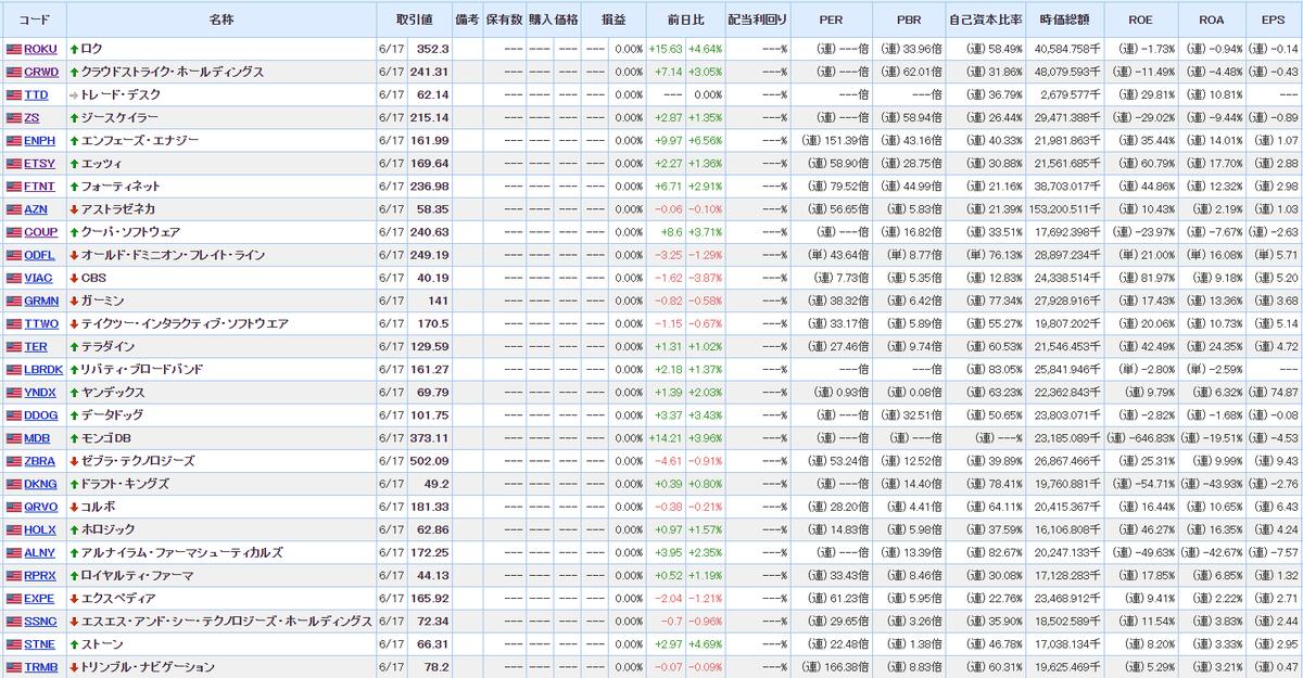 f:id:norikazutake:20210618085602p:plain