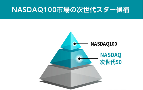 f:id:norikazutake:20210621072218j:plain