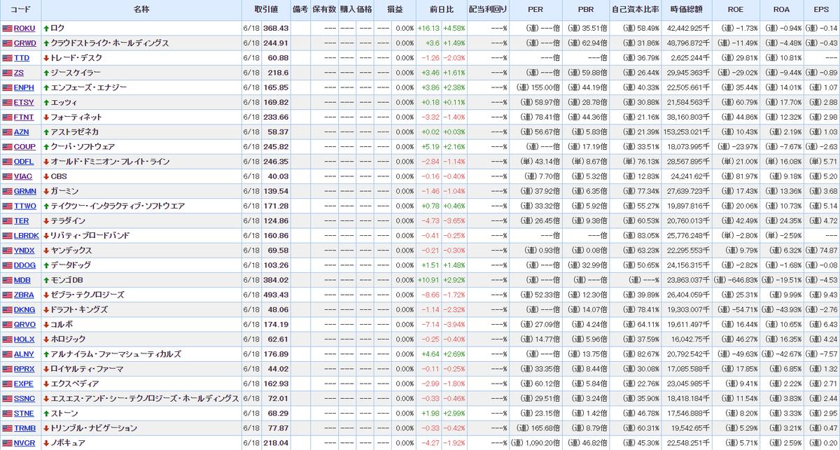 f:id:norikazutake:20210621073128p:plain