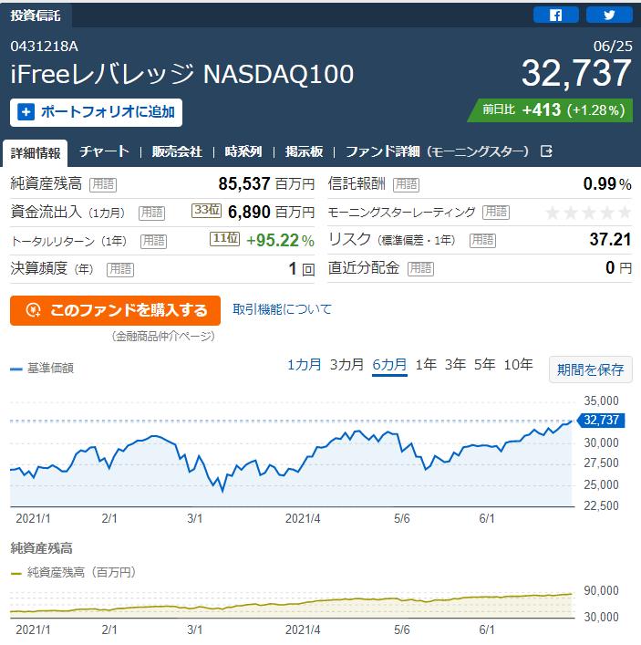 f:id:norikazutake:20210626115521p:plain