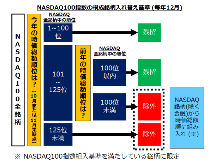 f:id:norikazutake:20210627111545p:plain