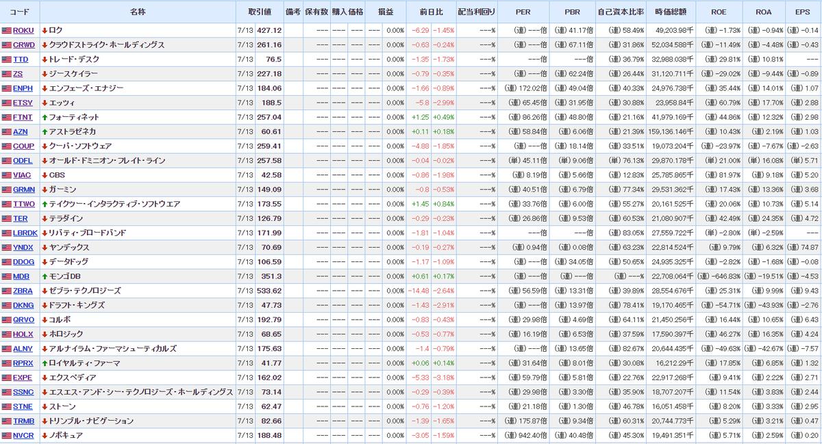 f:id:norikazutake:20210714075054p:plain