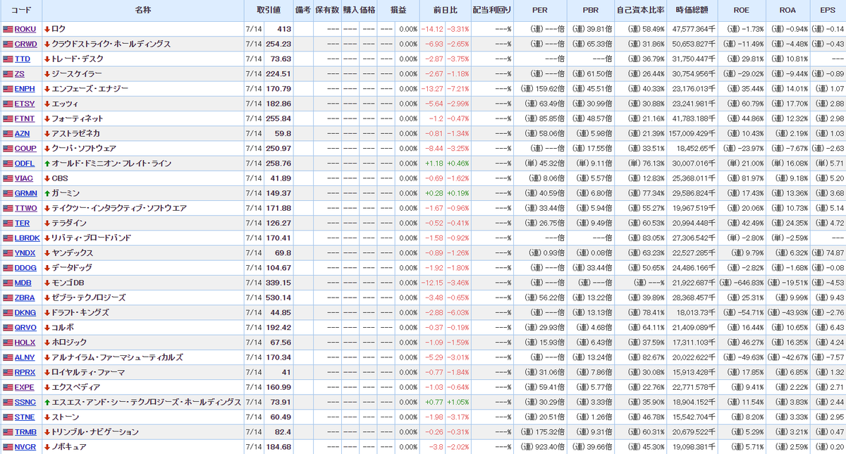 f:id:norikazutake:20210715061159p:plain