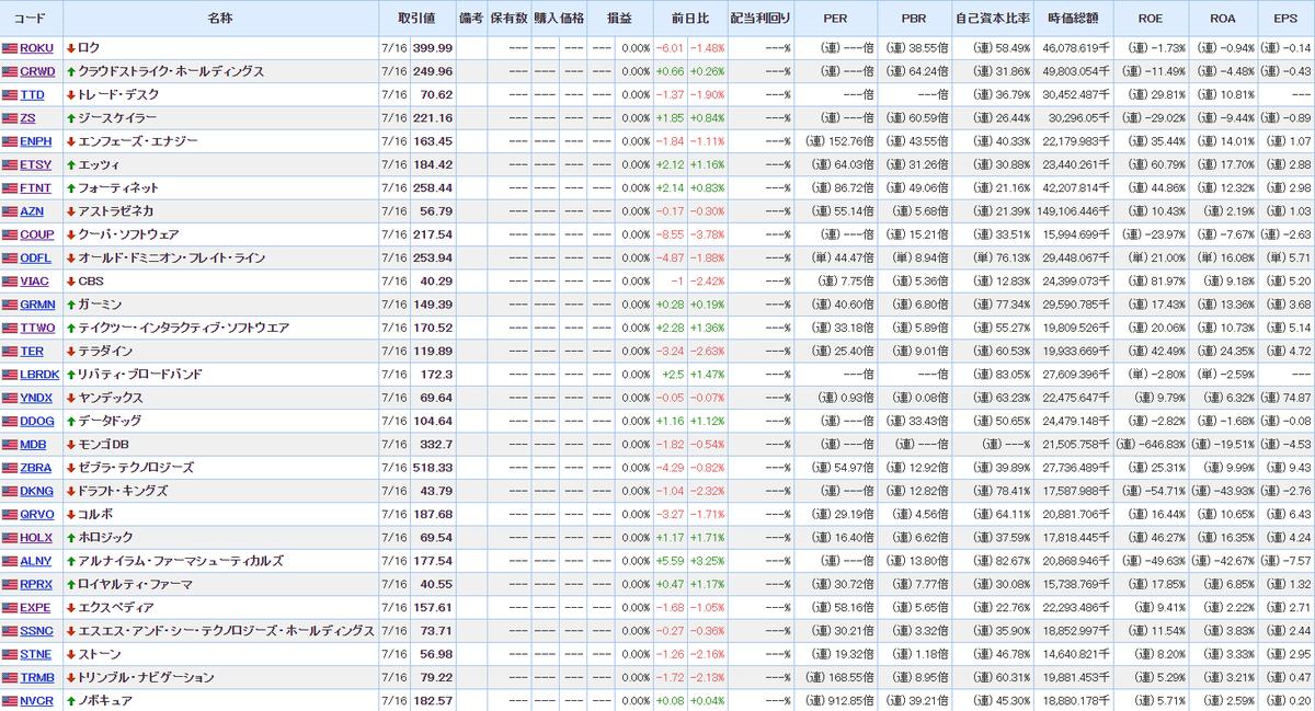 f:id:norikazutake:20210717125809p:plain