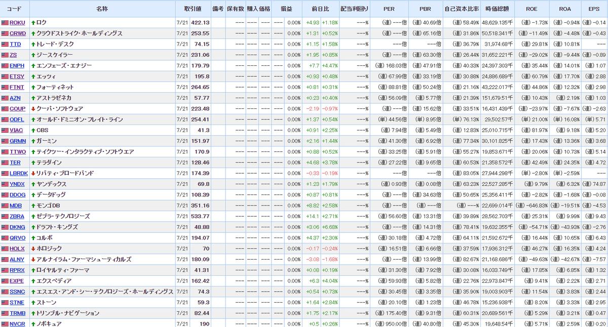 f:id:norikazutake:20210722111806p:plain