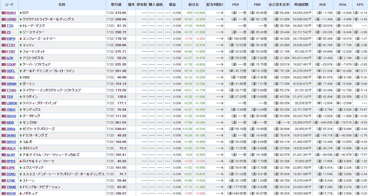 f:id:norikazutake:20210724074838p:plain