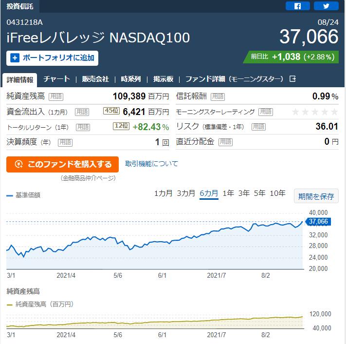 f:id:norikazutake:20210825062349p:plain