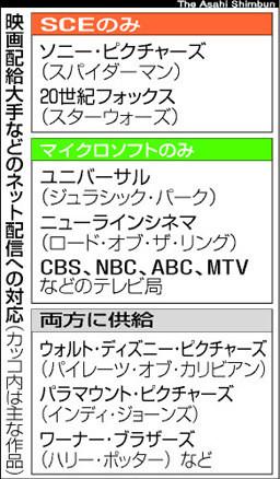 f:id:norikoeru:20080722023909j:image:right