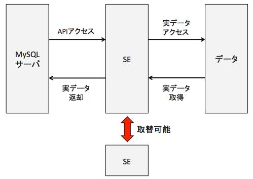 f:id:norikone:20181228141834p:plain