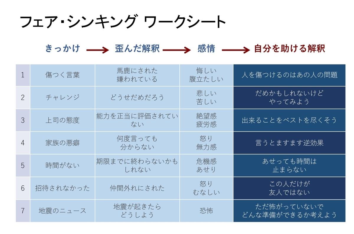 f:id:norikowatanabe7:20190825100753j:plain