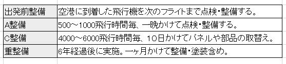 f:id:norikun2016:20160304220241p:plain