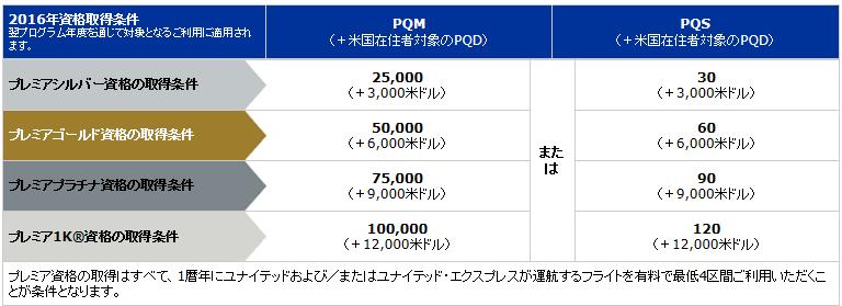 f:id:norikun2016:20160327204645p:plain