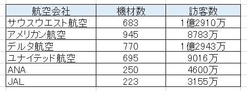 f:id:norikun2016:20160328074546p:plain