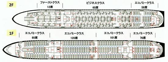 タイ航空のA380