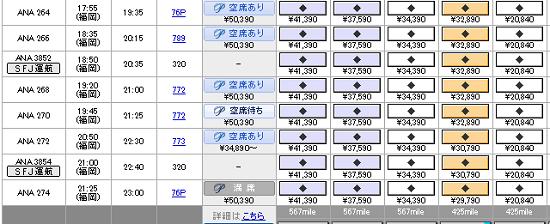 ANA福岡線予約