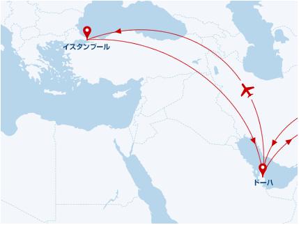 カタール航空JAL特典