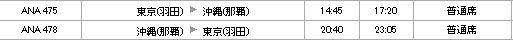 羽田那覇の往復