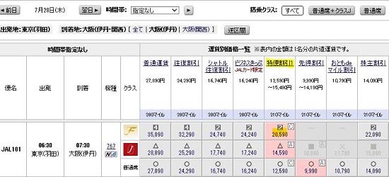 伊丹線の運賃