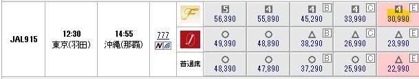 JAL那覇線の運賃