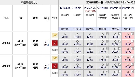 福岡便の運賃