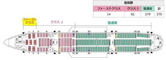 JALのB777シート