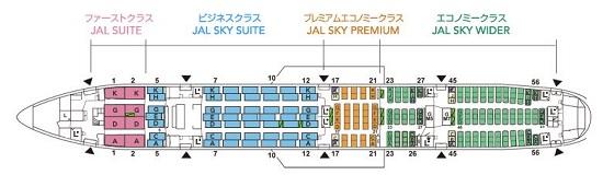 JALボーイング777-300erのシートマップ