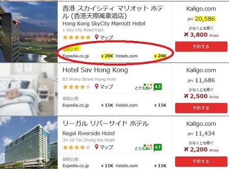 Kaligoでホテルを検索