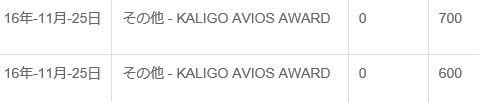 Kaligo予約からのBA加算