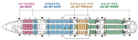 JALボーイング777のシートマップ