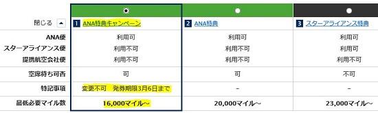 ANA国際線ディスカウントマイル
