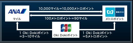 f:id:norikun2016:20170225160212j:plain