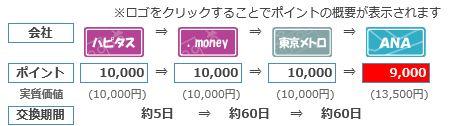 f:id:norikun2016:20170226102322j:plain