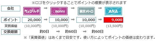 f:id:norikun2016:20170226102355j:plain
