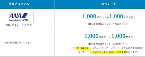 f:id:norikun2016:20170319184154p:plain