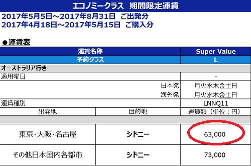 f:id:norikun2016:20170504190355p:plain
