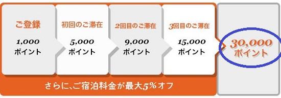 f:id:norikun2016:20170901212749j:plain