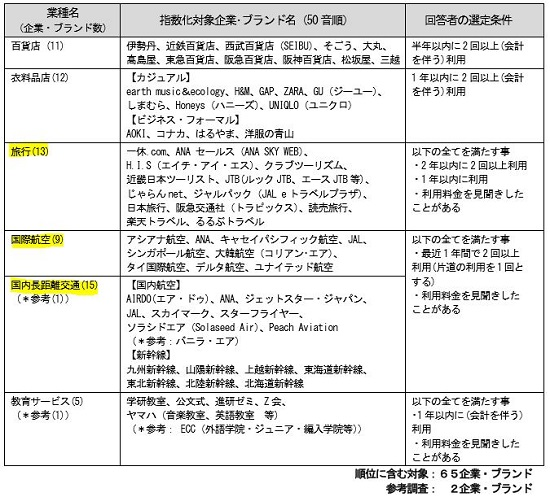 f:id:norikun2016:20171109060830j:plain