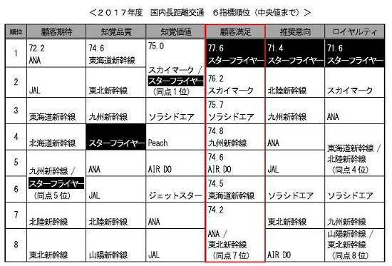 f:id:norikun2016:20171109061249j:plain