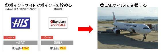 f:id:norikun2016:20171205134142j:plain