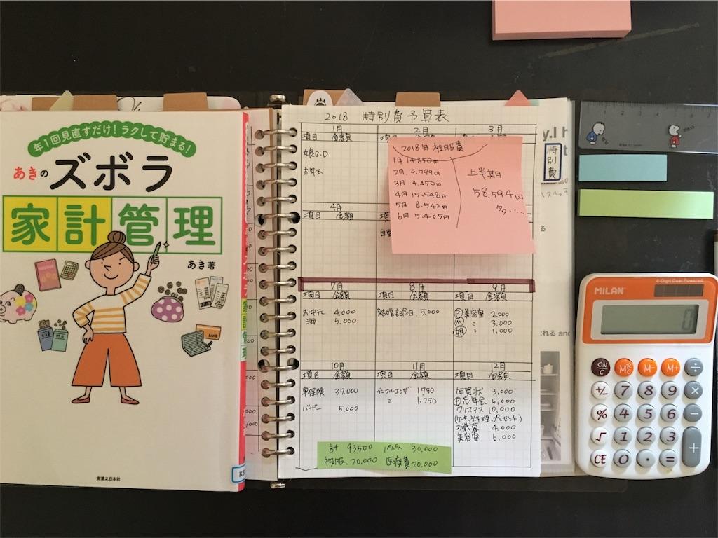 f:id:norimaki7chan:20180714105450j:image