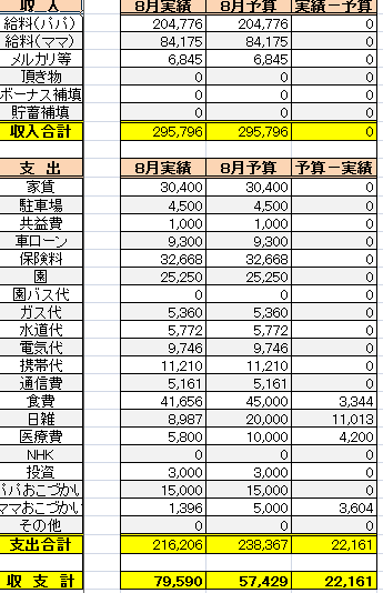 f:id:norimaki7chan:20180824231807p:plain