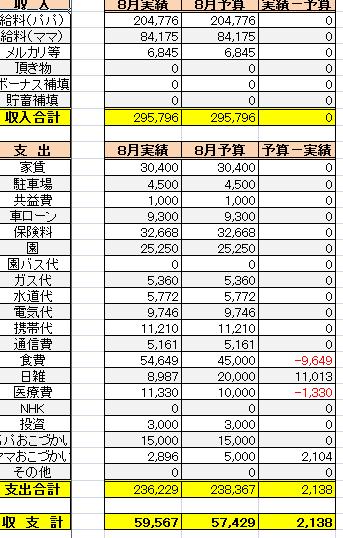f:id:norimaki7chan:20180831140751p:plain