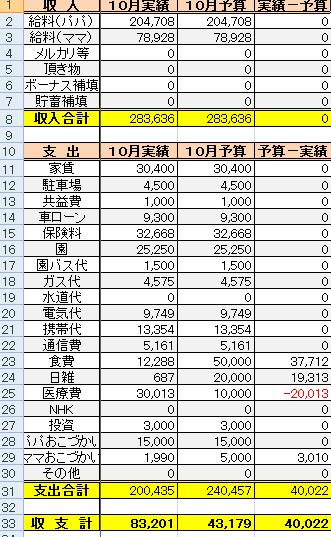f:id:norimaki7chan:20181004154416p:plain