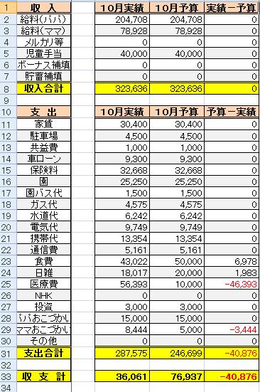 f:id:norimaki7chan:20181031033338p:plain