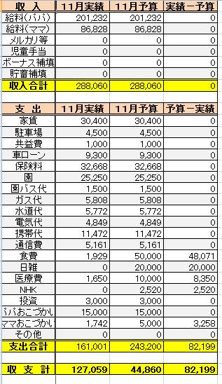 f:id:norimaki7chan:20181103003713p:plain