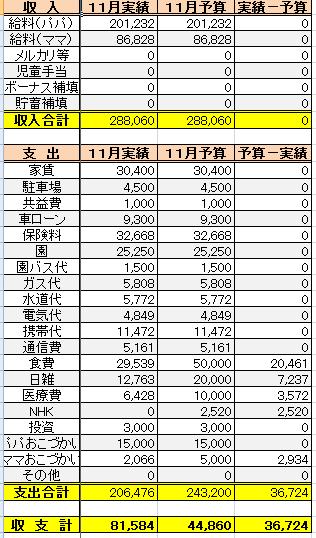 f:id:norimaki7chan:20181202121421p:plain