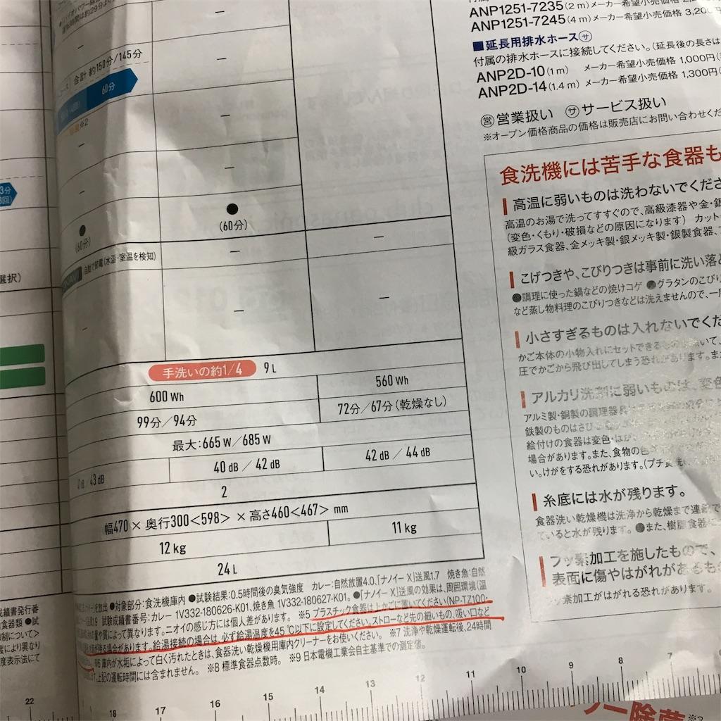 f:id:norimaki7chan:20190117074108j:image