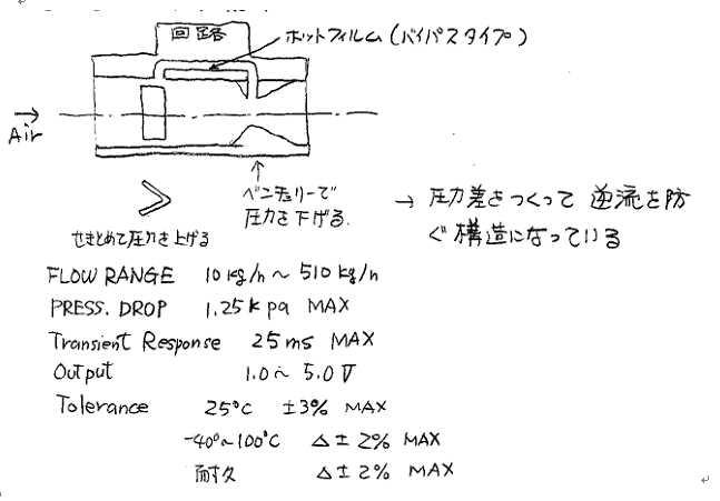 f:id:norimakihayate:20161025091828j:plain