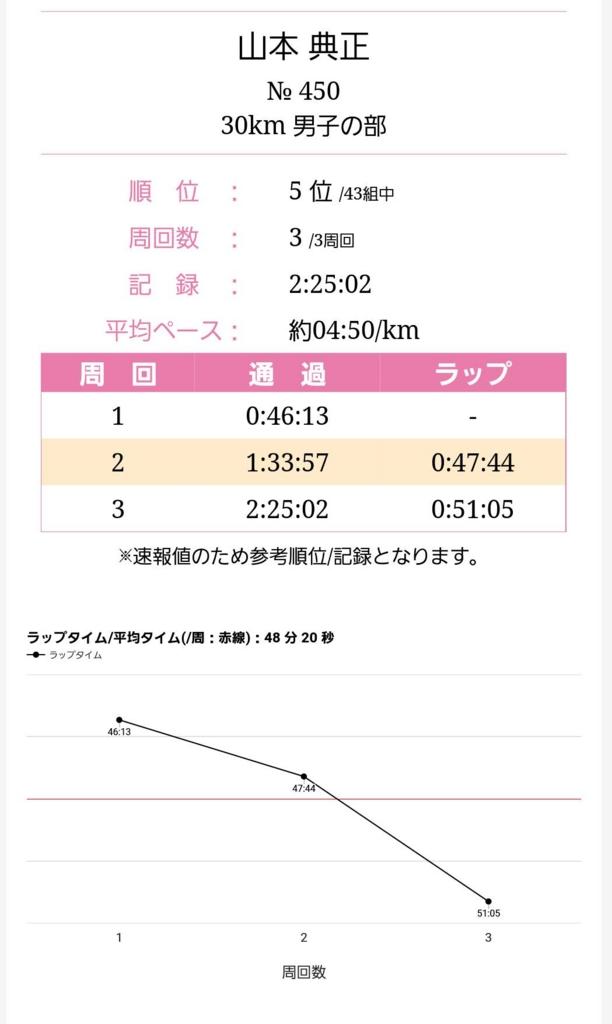 f:id:norimasa-yamamoto:20170415155202j:plain