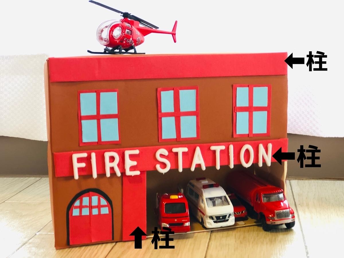 赤い柱を装飾した『消防署』を正面から撮影した写真